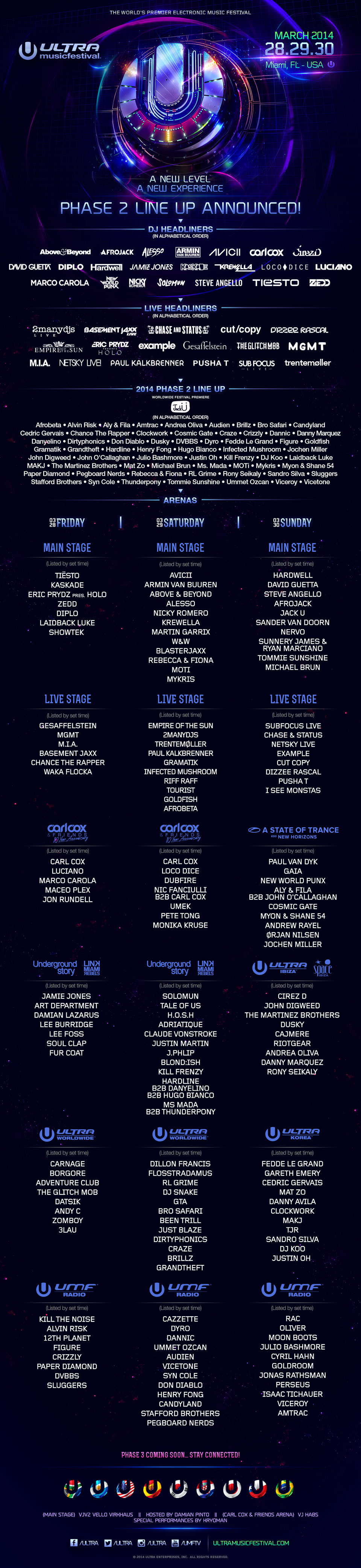 Ultra 2014 Lineup Phase 2